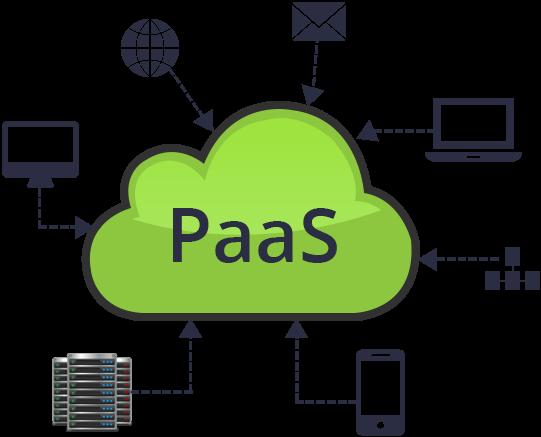 Фото - Облачный провайдер, работающий по схеме PaaS