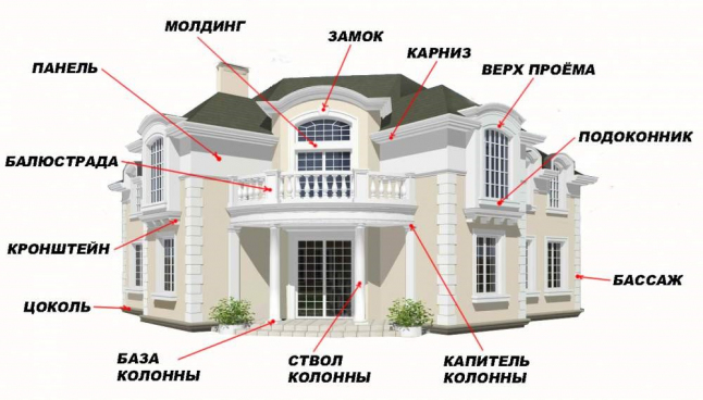 Фото - Производство декора для фасадов на экспорт.