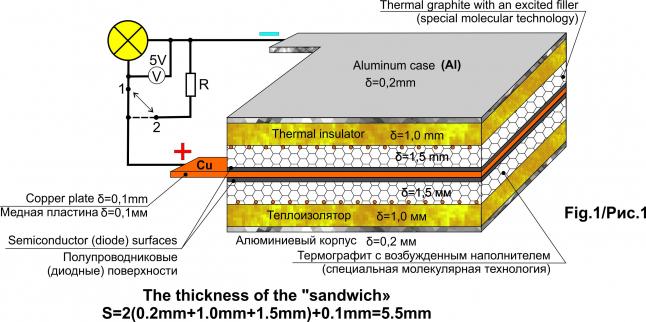 Фото - Молекулярный генератор Андруса (МГА) для мобильных гаджетов