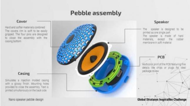 Фото - Nano Portable Speakers