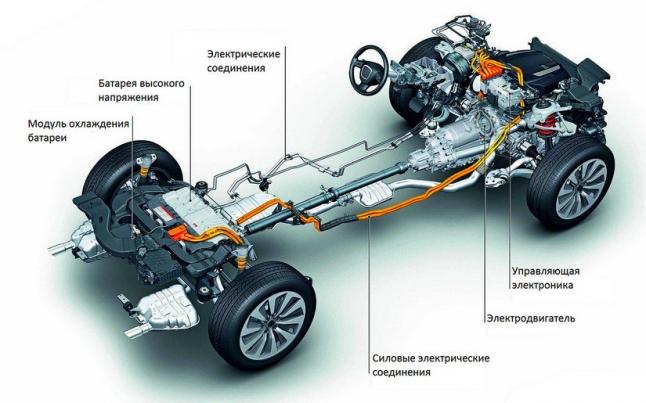 Фото - Инновационный двигатель