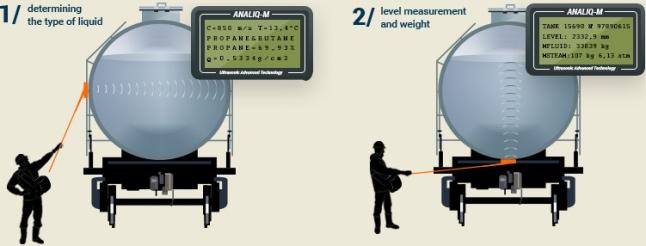 Фото - Инновационные Ультразвуковые  уровнемеры-анализаторы