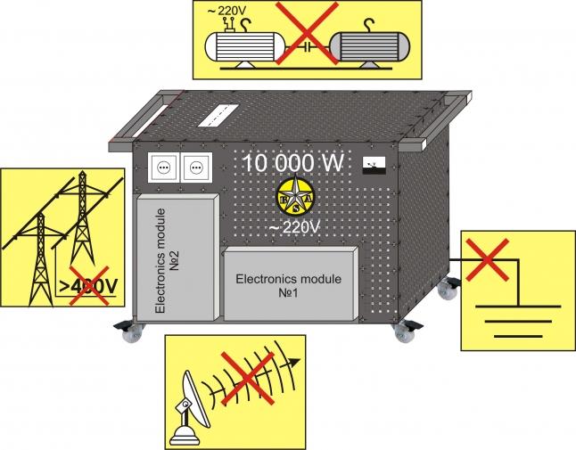 Фото - Электрический реактор на цепной реакции