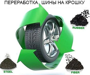 Фото - Переработка шин в резиновую крошку