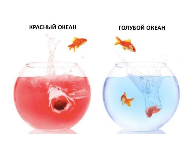 Фото - Top-marketing