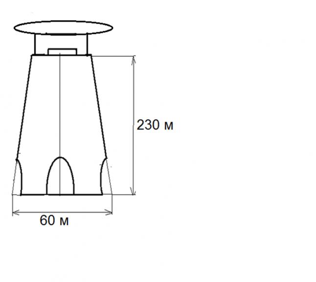Фото - Гипоидный ветрогенератор мощностью 17,5 ГВт.год