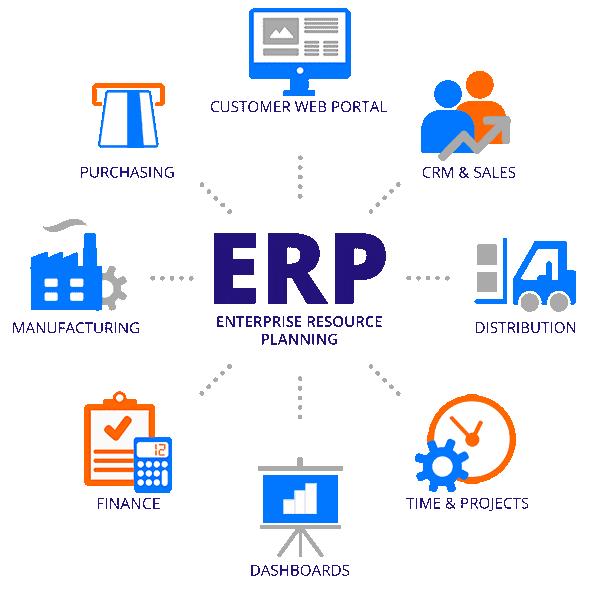 Фото - ERP система Pattern