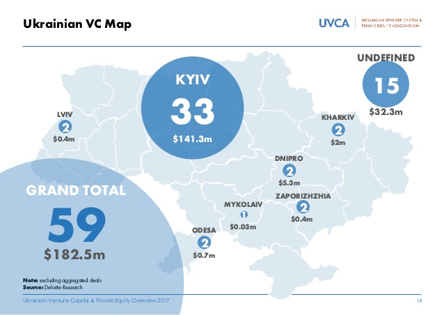 ukrainian-venture-capital-and-private-equity-overview-2017-14-638.jpg