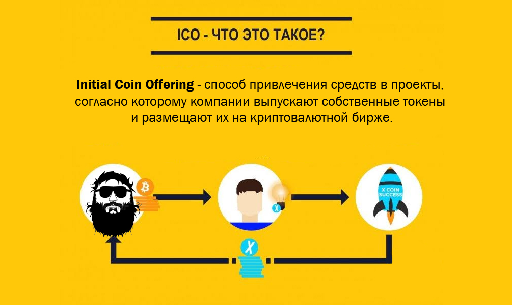 request draft token-12